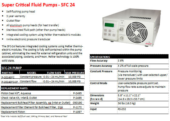 HPLC Pumps Specification Chart Image