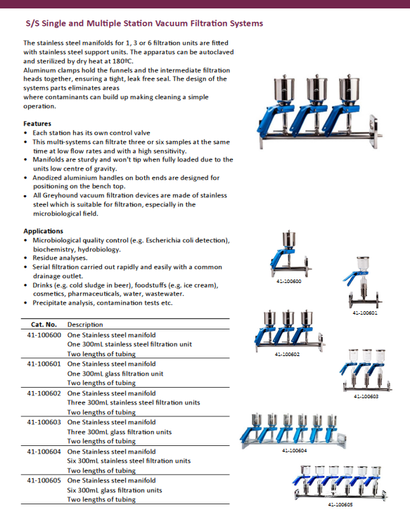 Q-Fil Greyhound Chromatography Membrane Filters Page
